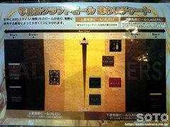ろまんちっく村(4)