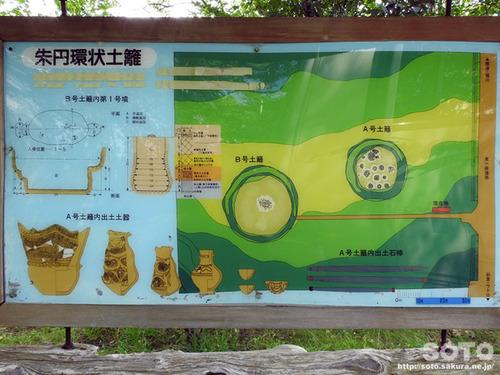 朱円環状土籬(3)