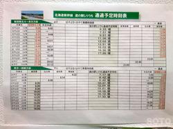 北海道新幹線(通過時刻表)