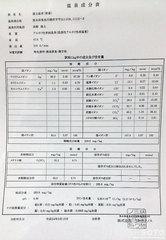 湯元旅館(温泉成分表)