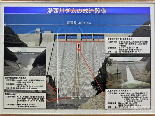 湯西川ダム(1)
