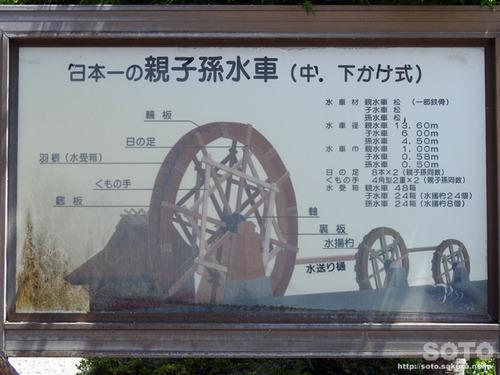 親子孫水車(2)