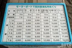 屈斜路湖・モーターボート(料金表)