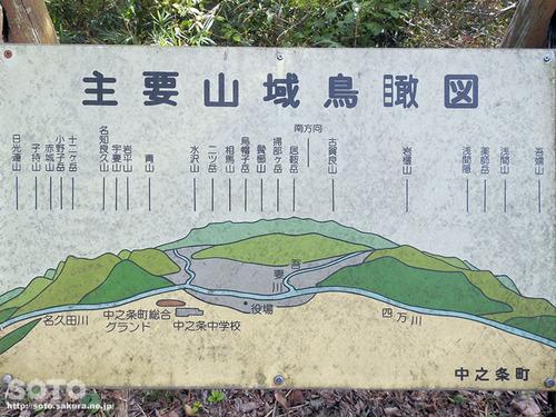 嵩山(主要鳥瞰図)